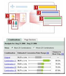 Googleウェブサイトオプティマイザー